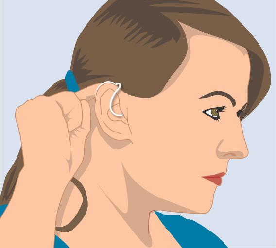 Vor Verlust des Hörsystems Schützen - Mund-Nase-Schutz richtig abnehmen 1
